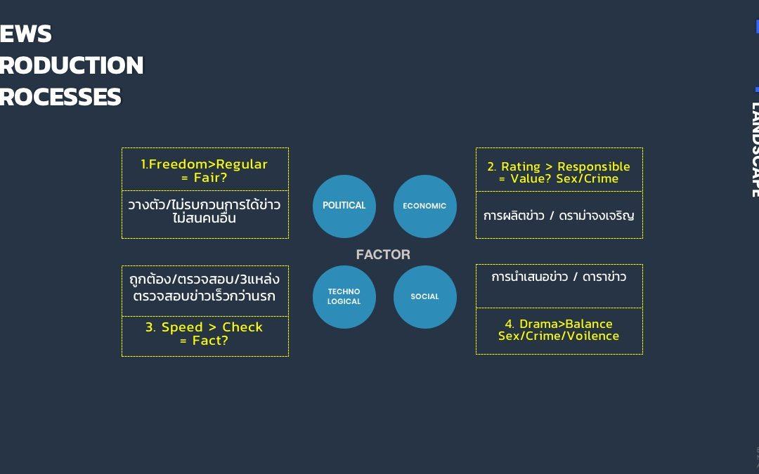 ออกแบบพรีเซนเทชั่น PowerPoint เพื่อการสอน BMA